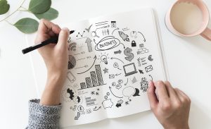 8 reasons why writing a business plan increases your probability of success
